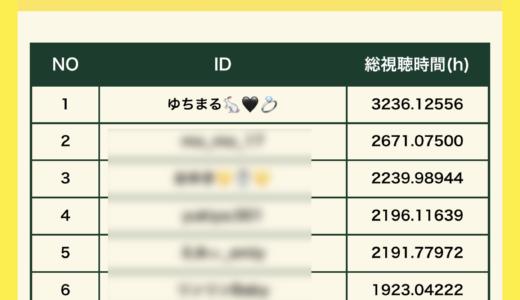 ライバージャパン所属「ゆちまる🐇🖤💍」がイチナナイベント「エンジョイキャンペーン」で入賞