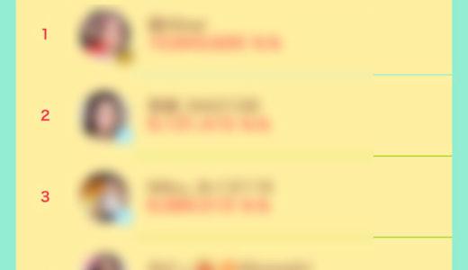 ライバージャパン所属「MOMO🍑桃🌞🐉」がイチナナイベント「もも太郎」で入賞