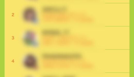 ライバージャパン所属「めめこdesu」がイチナナイベント「疾風」で入賞