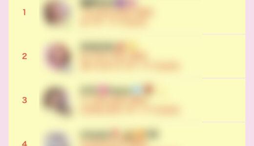 ライバージャパン所属「めめこdesu」がイチナナイベント「ゆるりんぱんだ」で入賞