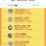 ライバージャパン所属「あやてん_piano_cafe」がイチナナイベント「集え、Music Liver!」で入賞