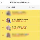 ライバージャパン所属「ななこ_nanacoconuts」と「にゃろ🐱tan🏄♀️🧡🎯」が17LIVEイベント「新人ライバーの進撃」で入賞
